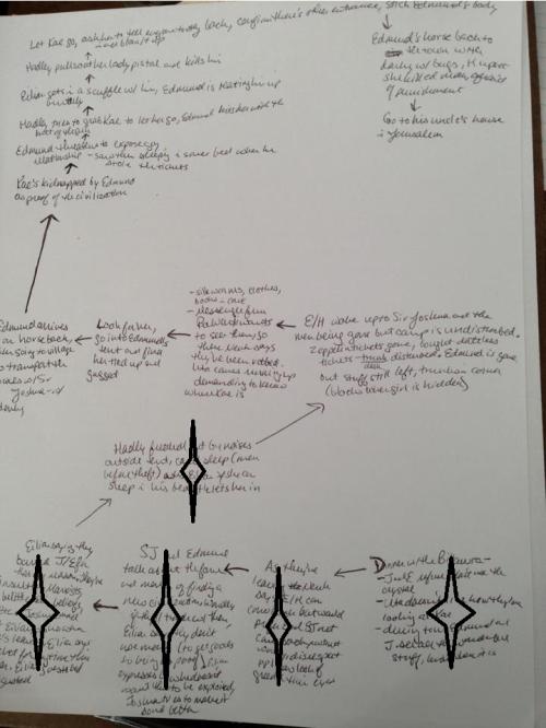 eilian-hadley outline